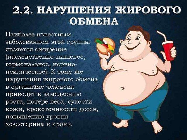 Нарушение жирового обмена