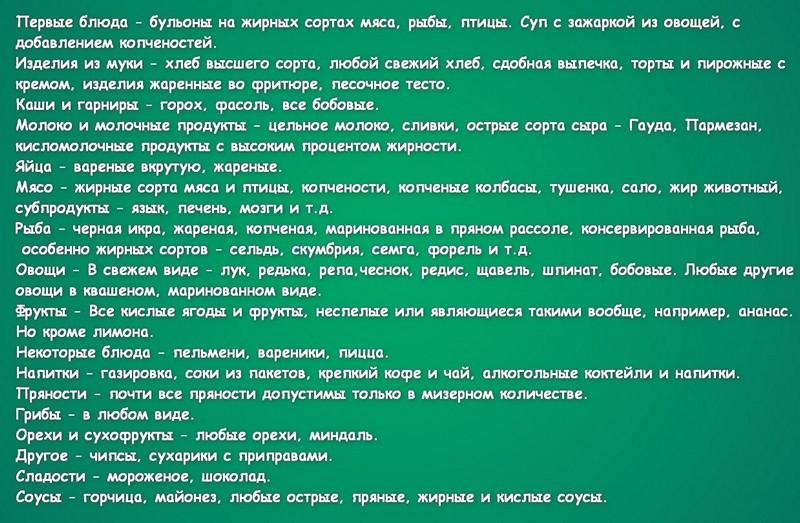 Список запрещенных продуктов при полипе в желчном