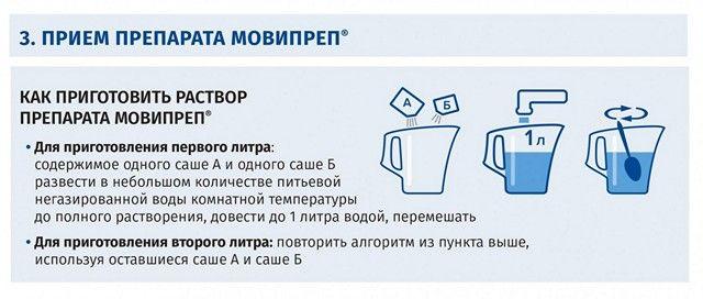 Мовипреп