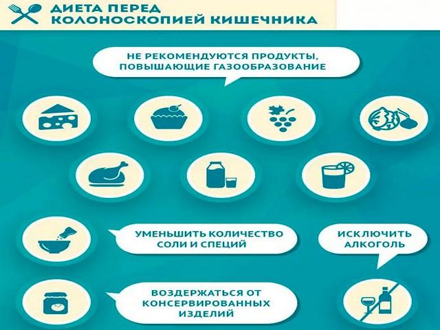 Основные правила диеты перед колоноскопией